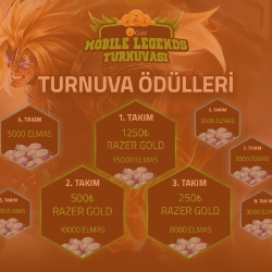 Razer Gold Mobile Legends Online Turnuva 4